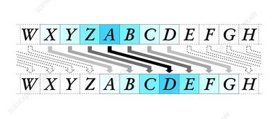 DISCOVER: Crazy Code Breaking